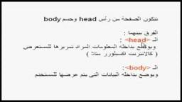 Learn HTML lesson 01 الدرس الاول