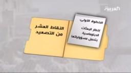 اليمن-النقاط العشر برنامج المرحلة الأخيرة من تصعيد المعارضة اليمنية