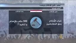 مصر ما قبل الانقلاب وما بعده