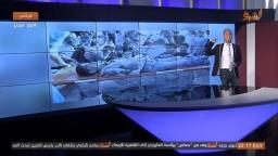معتز مطر : هل مازلت تسئل لماذا يستميتون لكي يبقي بشار ؟!!