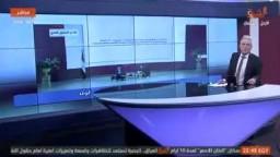 #معتز_مطر يكشف كذب تصريحات #علي_عبدالعال بخصوص مرتبات النواب امام #السيسي ؟!!