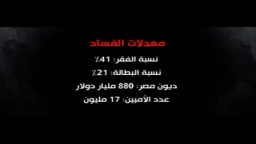 الحاكم الفرعونى منذ 1981.. جمعة الرحيل