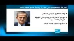 مراحل في تاريخ النظام السوري - مجزرة حماه