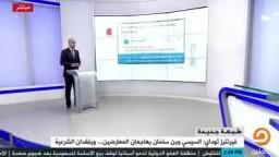 الدكتاتوريان الأسوأ في الوطن العربي السيسي وبن سلمان حسب مقال كيفن باريت