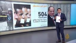 العفو الدولية.. مصر تحت حكم السيسي تحولت إلى سجن مفتوح وقمع غير مسبوق